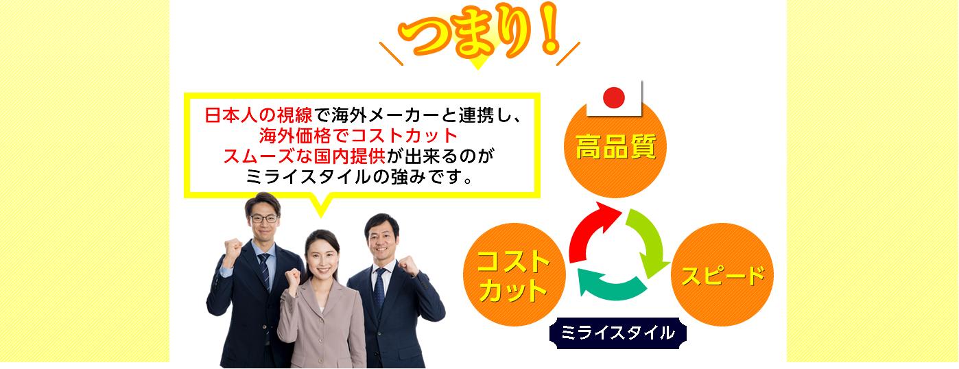 つまり!日本人の視線で海外メーカーと連携し、海外価格でコストカット、スムーズな国内提供ができるのがミライスタイルの強みです。