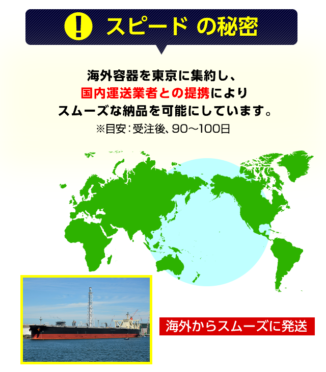 【スピードの秘密】海外容器を東京に集約し、国内運送業者との提携により、スムーズな納品を可能にしています。
