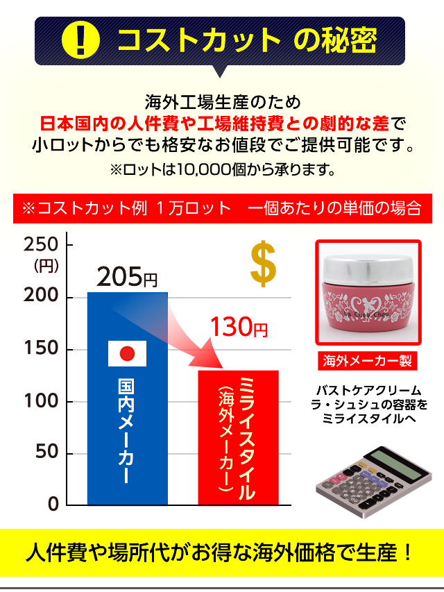 【スピードの秘密】海外容器を東京に集約し、国内運送業者との提携により、スムーズな納品を可能にしています。海外から東京、東京から全国へ!